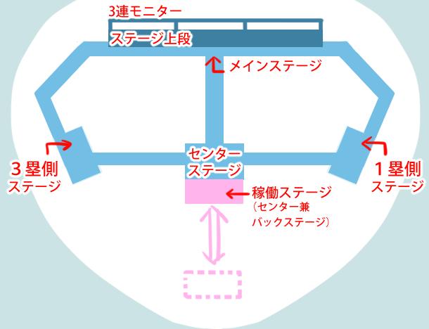 東京ドーム ラブライブ ステージ